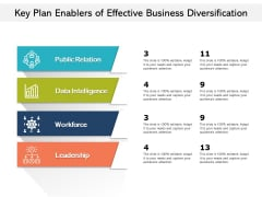 Key Plan Enablers Of Effective Business Diversification Ppt PowerPoint Presentation Ideas Graphics Template PDF
