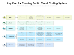 Key Plan For Creating Public Cloud Costing System Ppt PowerPoint Presentation File Slides PDF