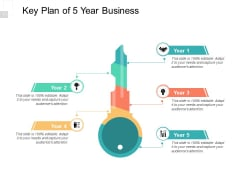 Key Plan Of 5 Year Business Ppt PowerPoint Presentation Ideas Outfit