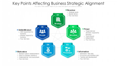 Key Points Affecting Business Strategic Alignment Ppt PowerPoint Presentation File Example Topics PDF