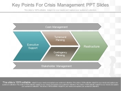 Key Points For Crisis Management Ppt Slides