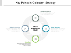 Key Points In Collection Strategy Ppt PowerPoint Presentation Slides Aids