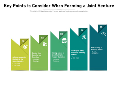 Key Points To Consider When Forming A Joint Venture Ppt PowerPoint Presentation Icon Display PDF