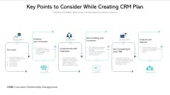Key Points To Consider While Creating CRM Plan Ppt PowerPoint Presentation Show Vector PDF