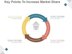 Key Points To Increase Market Share Ppt PowerPoint Presentation Infographics