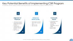 Key Potential Benefits Of Implementing CSR Program Ppt Show Elements PDF