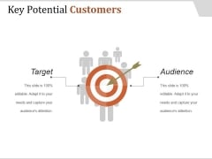 Key Potential Customers Ppt PowerPoint Presentation Inspiration