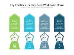 Key Practices For Improved Work From Home Ppt PowerPoint Presentation Gallery Show PDF