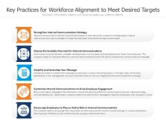 Key Practices For Workforce Alignment To Meet Desired Targets Ppt PowerPoint Presentation Slides Deck PDF