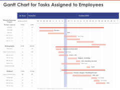 Key Prioritization Techniques For Project Team Management Gantt Chart For Tasks Assigned To Employees Ppt Professional Model PDF