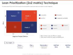 Key Prioritization Techniques For Project Team Management Lean Prioritization Technique Ppt PowerPoint Presentation Visuals PDF