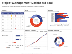 Key Prioritization Techniques For Project Team Management Project Management Dashboard Tool Ppt PowerPoint Presentation Professional Pictures PDF