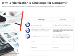 Key Prioritization Techniques For Project Team Management Why Is Prioritization A Challenge For Company Ppt PowerPoint Presentation PDF