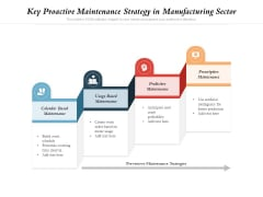 Key Proactive Maintenance Strategy In Manufacturing Sector Ppt PowerPoint Presentation Gallery Layouts PDF