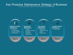 Key Proactive Maintenance Strategy Of Business Ppt PowerPoint Presentation File Skills PDF