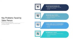 Key Problems Faced By Sales Person Ppt Icon Backgrounds PDF