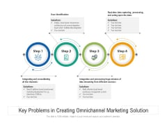 Key Problems In Creating Omnichannel Marketing Solution Ppt PowerPoint Presentation File Pictures PDF
