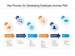 Key Process For Developing Employee Journey Path Ppt PowerPoint Presentation Gallery Introduction PDF