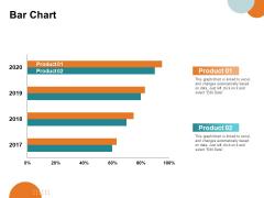 Key Product Distribution Channels Bar Chart Ppt Professional Visuals PDF