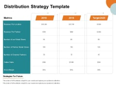 Key Product Distribution Channels Distribution Strategy Template Ppt Ideas Good PDF