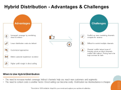 Key Product Distribution Channels Hybrid Distribution Advantages And Challenges Ppt Outline Layout PDF
