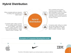 Key Product Distribution Channels Hybrid Distribution Ppt Show Skills PDF