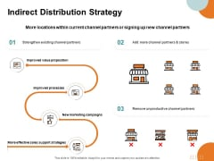 Key Product Distribution Channels Indirect Distribution Strategy Ppt Infographic Template Influencers PDF