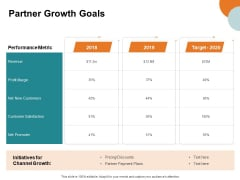 Key Product Distribution Channels Partner Growth Goals Ppt Infographic Template Icons PDF