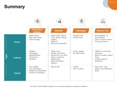 Key Product Distribution Channels Summary Ppt Portfolio Clipart Images PDF