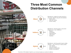 Key Product Distribution Channels Three Most Common Distribution Channels Ppt Professional Background Images PDF