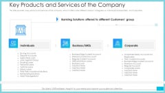Key Products And Services Of The Company Ppt Styles Example Introduction PDF