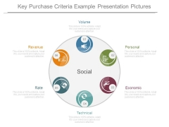 Key Purchase Criteria Example Presentation Pictures