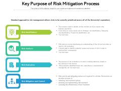 Key Purpose Of Risk Mitigation Process Ppt PowerPoint Presentation Show Deck PDF