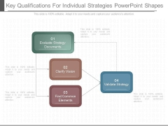 Key Qualifications For Individual Strategies Powerpoint Shapes