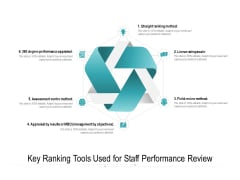 Key Ranking Tools Used For Staff Performance Review Ppt PowerPoint Presentation Styles Gridlines PDF