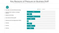 Key Reasons Of Pressure On Business Staff Ppt Layouts Layout Ideas PDF