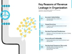 Key Reasons Of Revenue Leakage In Organization Ppt PowerPoint Presentation Show Background PDF