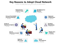 Key Reasons To Adopt Cloud Network Ppt PowerPoint Presentation Professional Vector PDF