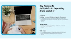 Key Reasons To Utilize Between The Lines Tasks For Improving Brand Visibility Portrait PDF
