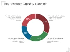 Key Resource Capacity Planning Templates 2 Ppt PowerPoint Presentation Gallery