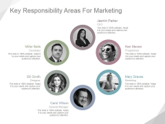 Key Responsibility Areas For Marketing Ppt PowerPoint Presentation Introduction