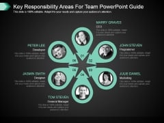 Key Responsibility Areas For Team Powerpoint Guide