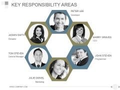 Key Responsibility Areas Ppt PowerPoint Presentation Example File