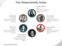Key Responsibility Areas Ppt PowerPoint Presentation File Graphics Example