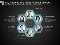 Key Responsibility Areas Presentation Deck