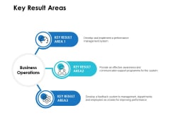 Key Result Areas Ppt PowerPoint Presentation Professional Grid