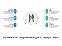 Key Rewards And Recognition Strategies For Employee Growth Ppt PowerPoint Presentation Icon Graphics Design PDF