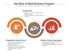 Key Risks Of Rapid Business Progress Ppt PowerPoint Presentation Gallery Mockup PDF