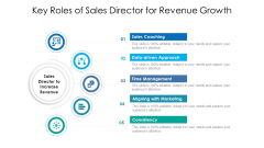 Key Roles Of Sales Director For Revenue Growth Ppt PowerPoint Presentation File Visuals PDF