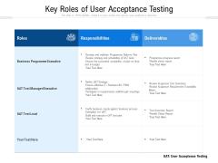Key Roles Of User Acceptance Testing Ppt PowerPoint Presentation File Slides PDF